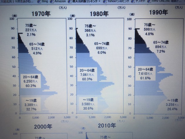 人口ピラミッド1