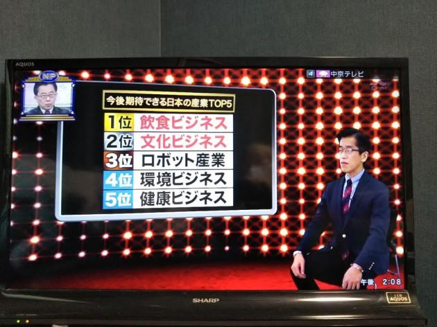日本の産業 TOP1