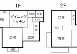 アニメの家2